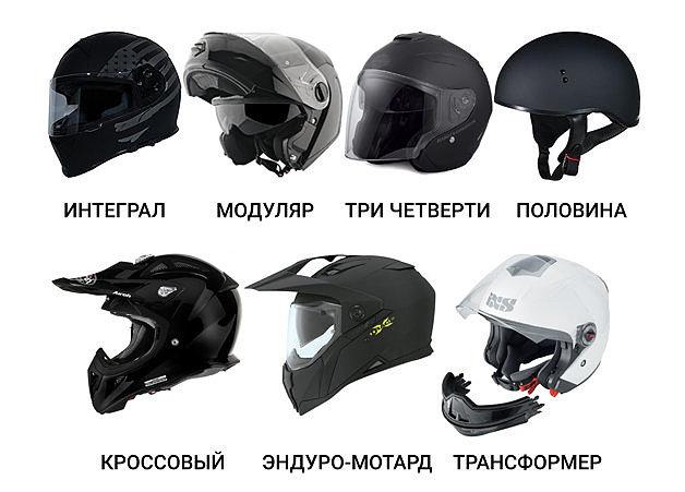 Как подобрать мотошлем и как купить шлем